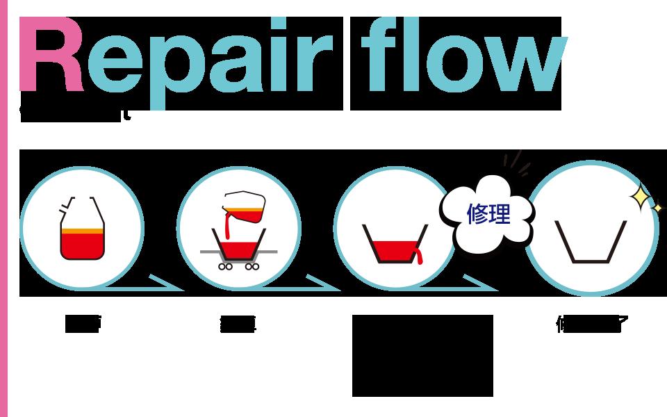 repair_flow_img